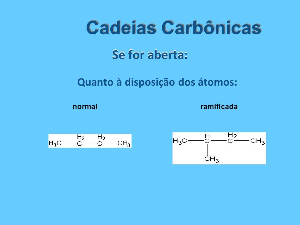 Se for aberta: Cadeias Carbônicas Quanto à disposição dos átomos: normalramificada