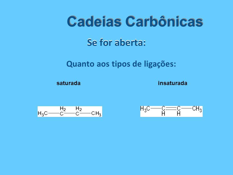 Se for aberta: Cadeias Carbônicas Quanto aos tipos de ligações: saturadainsaturada