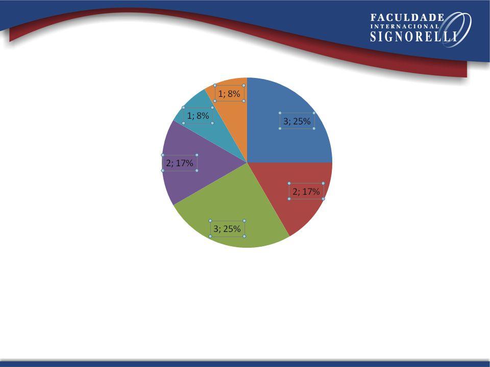 Exercício Considere uma turma de 20 alunos na e suas respectivas notas no 1º bimestre 5,0 6,0 5,0 6,0 5,0 6,07,5 5,0 6,07,5 5,0 6,07,5 Represente as informações acima através dos gráficos de pontos e de segmentos