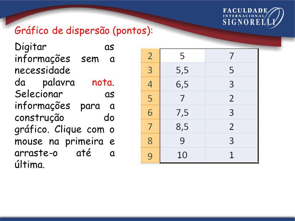 Gráfico de dispersão (pontos): Digitar as informações sem a necessidade da palavra nota. Selecionar as informações para a construção do gráfico. Cliqu