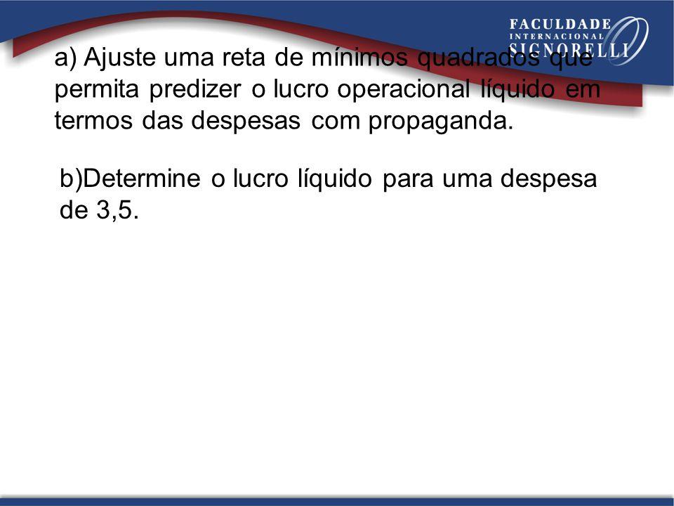 a) Ajuste uma reta de mínimos quadrados que permita predizer o lucro operacional líquido em termos das despesas com propaganda. b)Determine o lucro lí