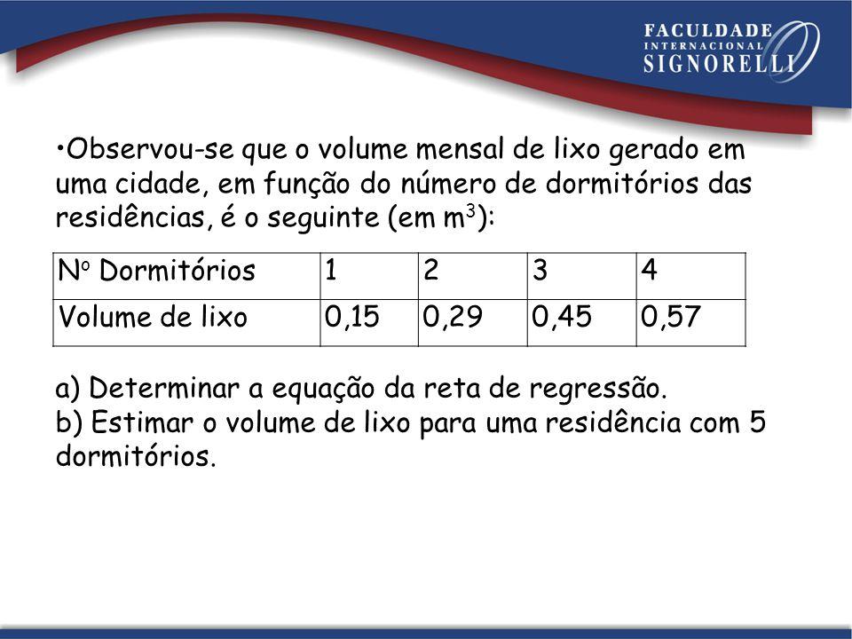 N o Dormitórios1234 Volume de lixo0,150,290,450,57 Observou-se que o volume mensal de lixo gerado em uma cidade, em função do número de dormitórios da
