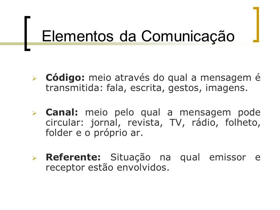 Elementos da Comunicação Código: meio através do qual a mensagem é transmitida: fala, escrita, gestos, imagens. Canal: meio pelo qual a mensagem pode