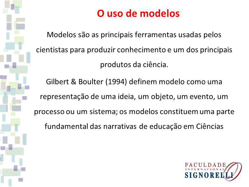 Modelos Os modelos de ensino mais comuns são: analogias, desenhos, maquetes (concreto), esquemas, simulações, entre outras.