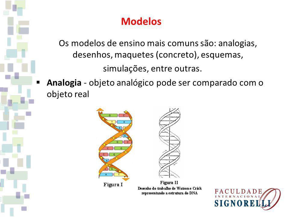 Modelos Os modelos de ensino mais comuns são: analogias, desenhos, maquetes (concreto), esquemas, simulações, entre outras. Analogia - objeto analógic