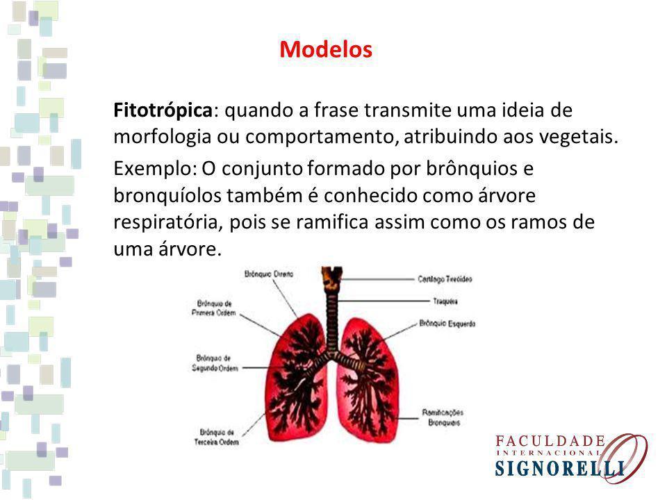 Fitotrópica: quando a frase transmite uma ideia de morfologia ou comportamento, atribuindo aos vegetais. Exemplo: O conjunto formado por brônquios e b