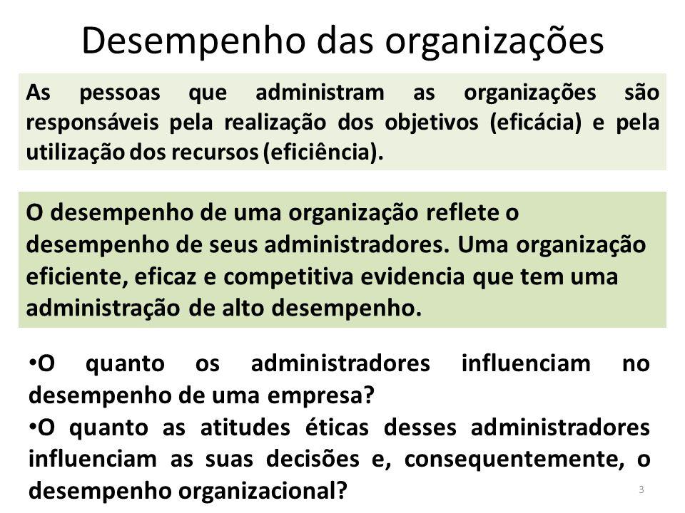Desempenho das organizações 3 O desempenho de uma organização reflete o desempenho de seus administradores. Uma organização eficiente, eficaz e compet