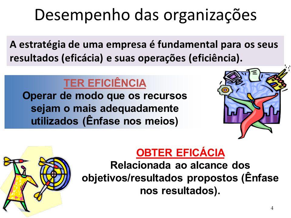 4 TER EFICIÊNCIA Operar de modo que os recursos sejam o mais adequadamente utilizados (Ênfase nos meios) OBTER EFICÁCIA Relacionada ao alcance dos obj