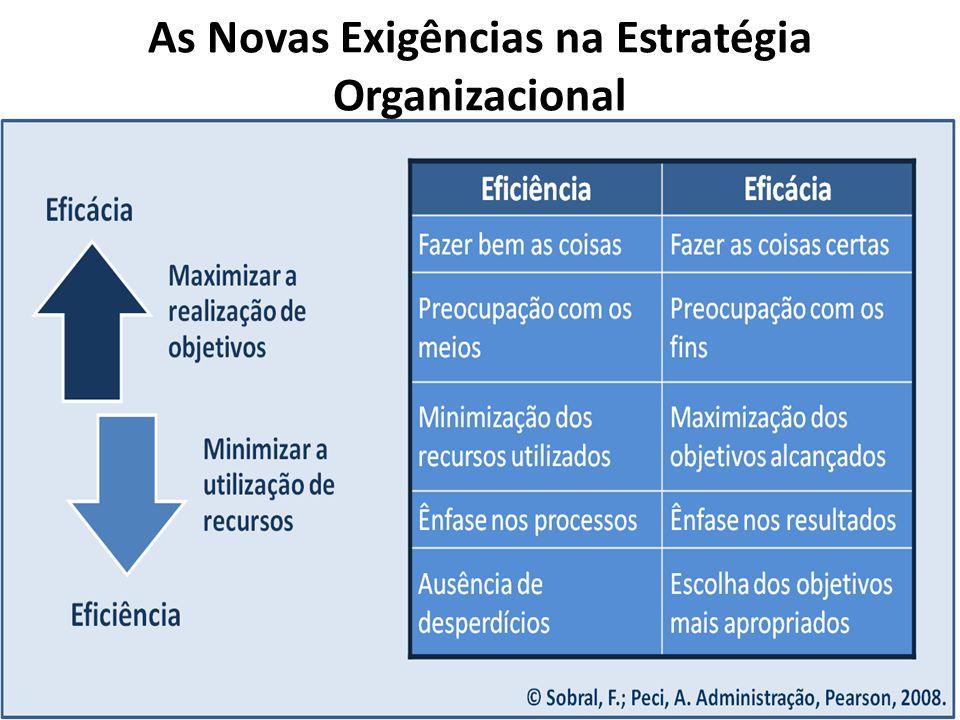 5 As Novas Exigências na Estratégia Organizacional