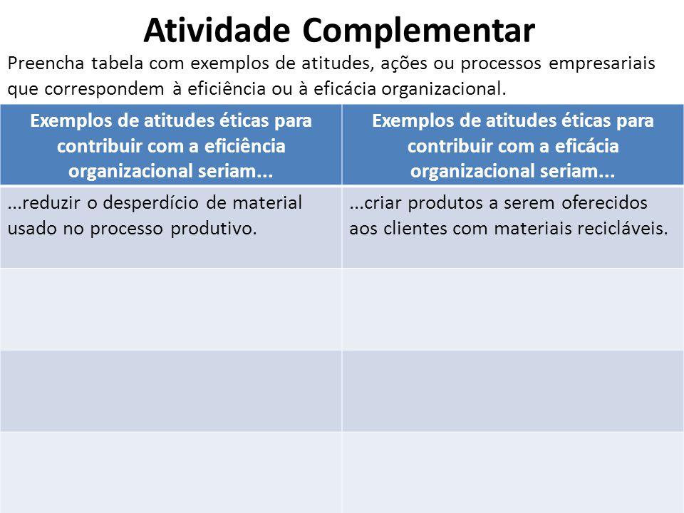 Atividade Complementar 9 Preencha tabela com exemplos de atitudes, ações ou processos empresariais que correspondem à eficiência ou à eficácia organiz
