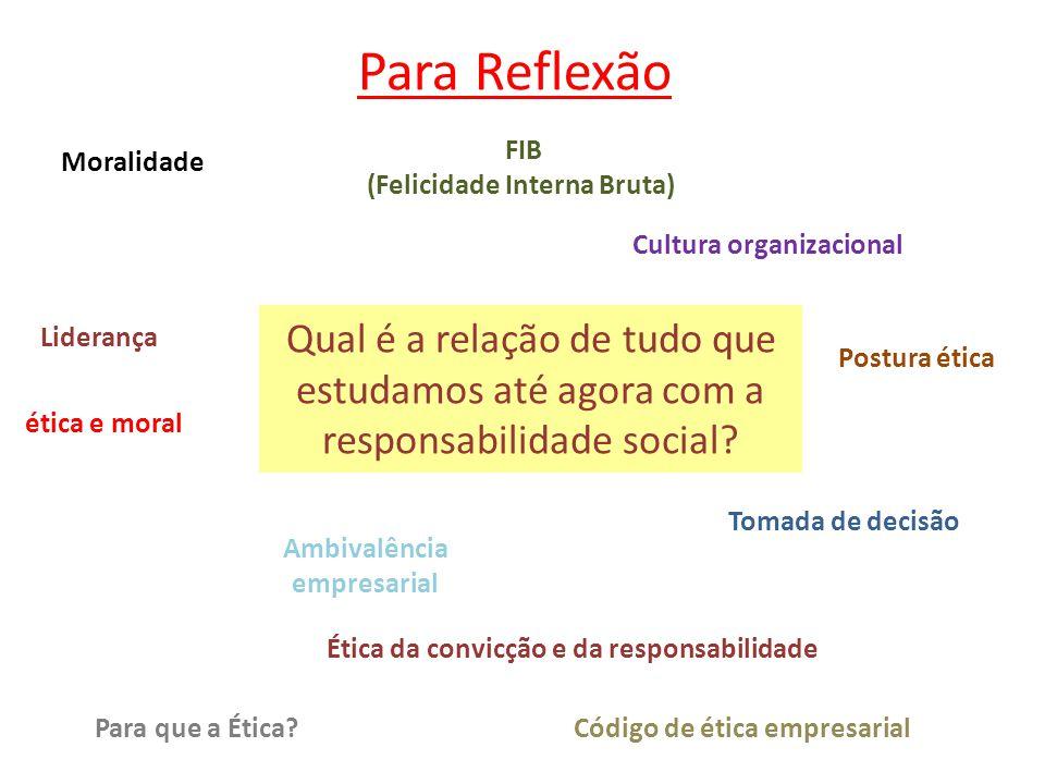 Qual é a relação de tudo que estudamos até agora com a responsabilidade social? Para Reflexão FIB (Felicidade Interna Bruta) Moralidade Postura ética