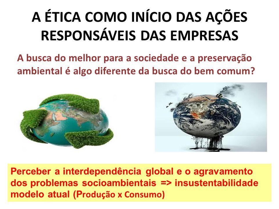 A ÉTICA COMO INÍCIO DAS AÇÕES RESPONSÁVEIS DAS EMPRESAS 5 A busca do melhor para a sociedade e a preservação ambiental é algo diferente da busca do be