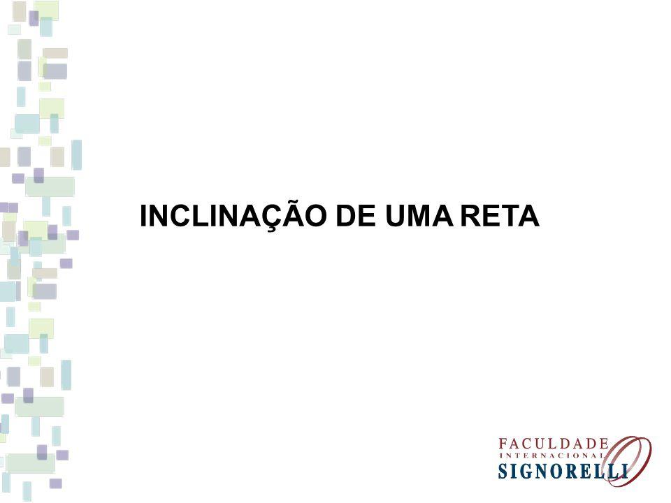 INCLINAÇÃO DE UMA RETA