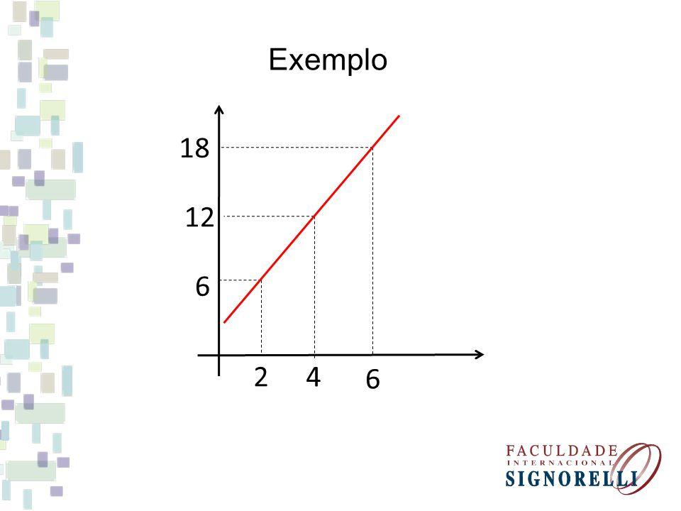 18 6 2 4 12 6 Exemplo