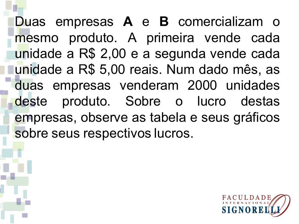Duas empresas A e B comercializam o mesmo produto. A primeira vende cada unidade a R$ 2,00 e a segunda vende cada unidade a R$ 5,00 reais. Num dado mê