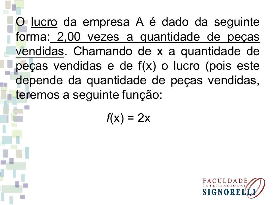 O lucro da empresa A é dado da seguinte forma: 2,00 vezes a quantidade de peças vendidas. Chamando de x a quantidade de peças vendidas e de f(x) o luc