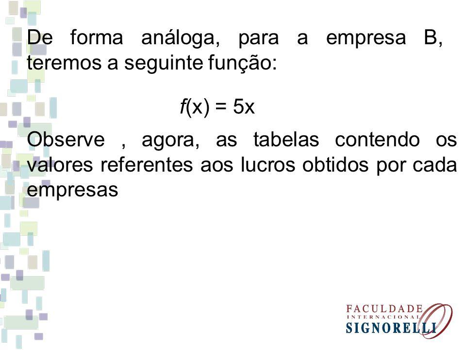 De forma análoga, para a empresa B, teremos a seguinte função: f(x) = 5x Observe, agora, as tabelas contendo os valores referentes aos lucros obtidos
