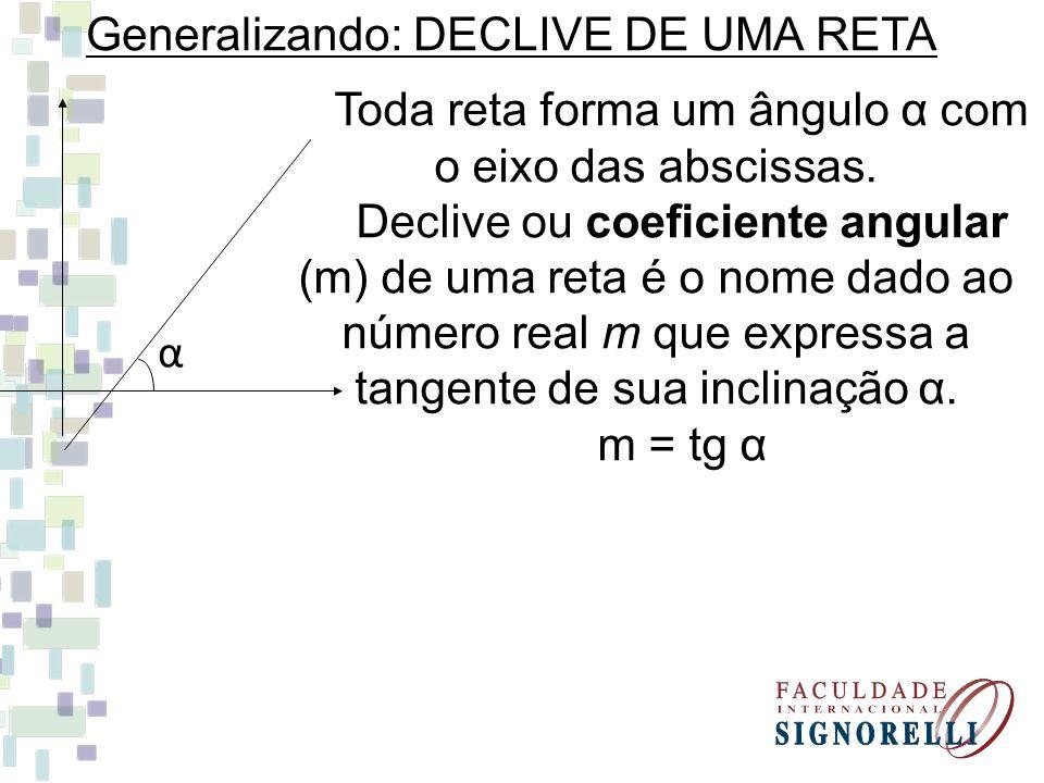 Generalizando: DECLIVE DE UMA RETA α Toda reta forma um ângulo α com o eixo das abscissas. Declive ou coeficiente angular (m) de uma reta é o nome dad