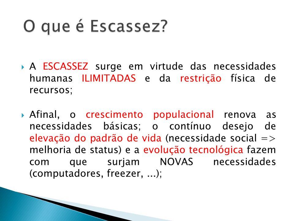 A ESCASSEZ surge em virtude das necessidades humanas ILIMITADAS e da restrição física de recursos; Afinal, o crescimento populacional renova as necess