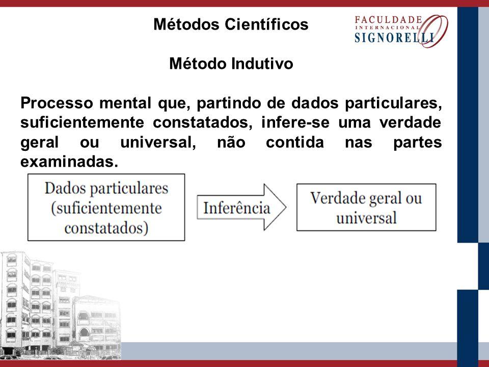 Métodos Científicos Método Indutivo O método indutivo realiza-se em três etapas: – Observação dos fenômenos – Descoberta da relação entre eles – Generalização da relação Exemplo: – Observo que Pedro, José, João etc.