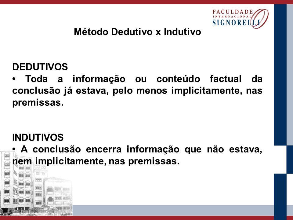 Método Dedutivo x Indutivo DEDUTIVOS Toda a informação ou conteúdo factual da conclusão já estava, pelo menos implicitamente, nas premissas. INDUTIVOS
