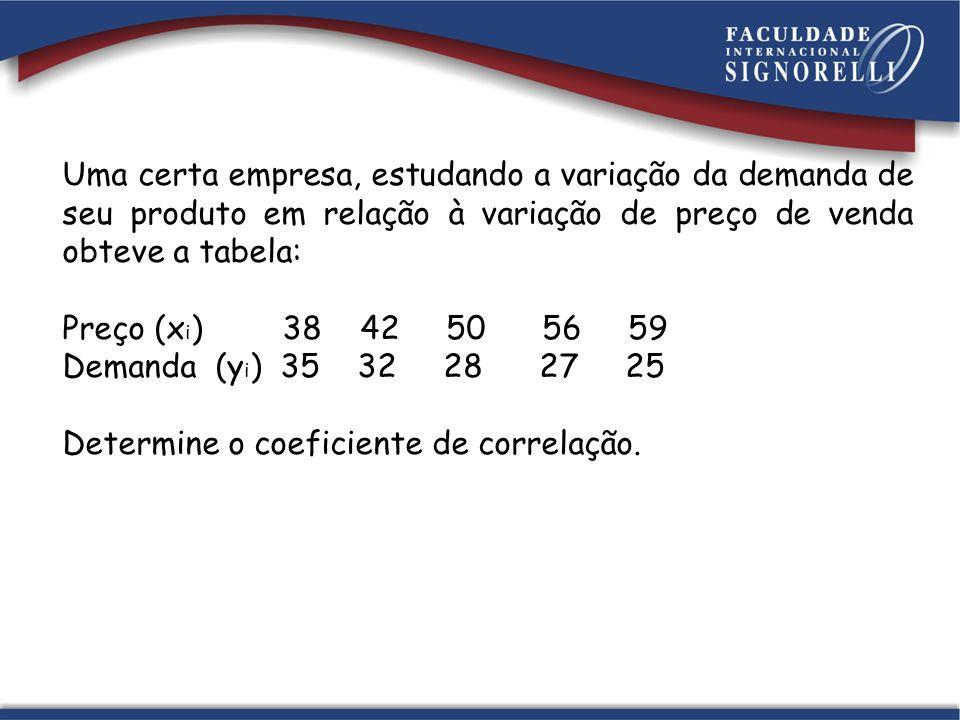 Uma certa empresa, estudando a variação da demanda de seu produto em relação à variação de preço de venda obteve a tabela: Preço (x i ) 38 425056 59 D