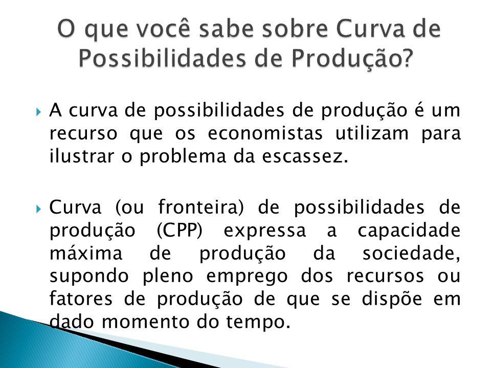 A curva de possibilidades de produção é um recurso que os economistas utilizam para ilustrar o problema da escassez. Curva (ou fronteira) de possibili