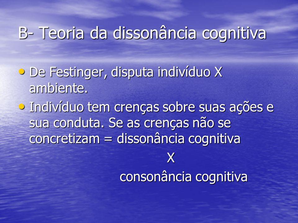 B- Teoria da dissonância cognitiva De Festinger, disputa indivíduo X ambiente.
