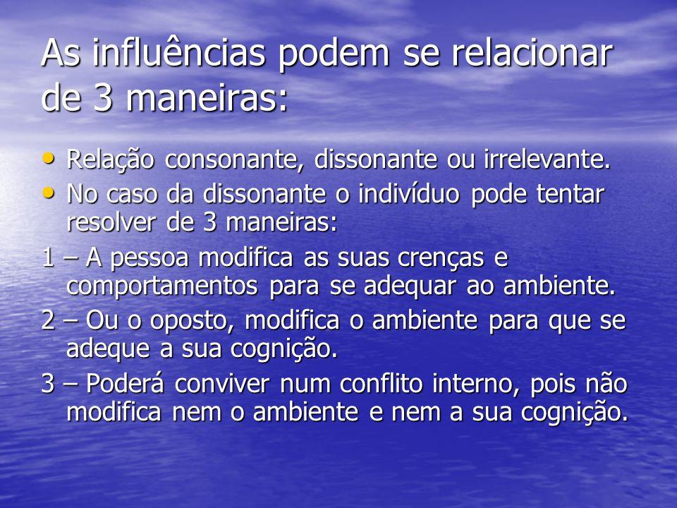 As influências podem se relacionar de 3 maneiras: Relação consonante, dissonante ou irrelevante.
