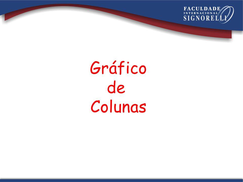 Construção de Gráfico de Coluna Passo I: Digitar as notas em duas colunas