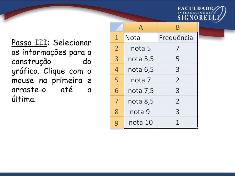 Passo III: Selecionar as informações para a construção do gráfico. Clique com o mouse na primeira e arraste-o até a última.