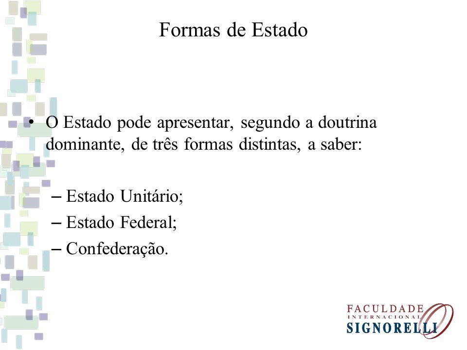 Formas de Estado O Estado pode apresentar, segundo a doutrina dominante, de três formas distintas, a saber: – Estado Unitário; – Estado Federal; – Con
