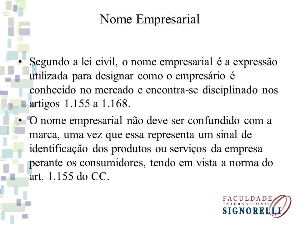 Princípios informadores do nome empresarial (art.