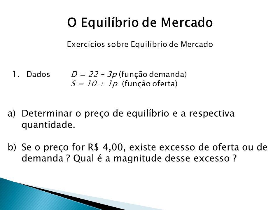 Exercícios sobre Equilíbrio de Mercado 1.Dados D = 22 – 3p (função demanda) S = 10 + 1p (função oferta) a)Determinar o preço de equilíbrio e a respect