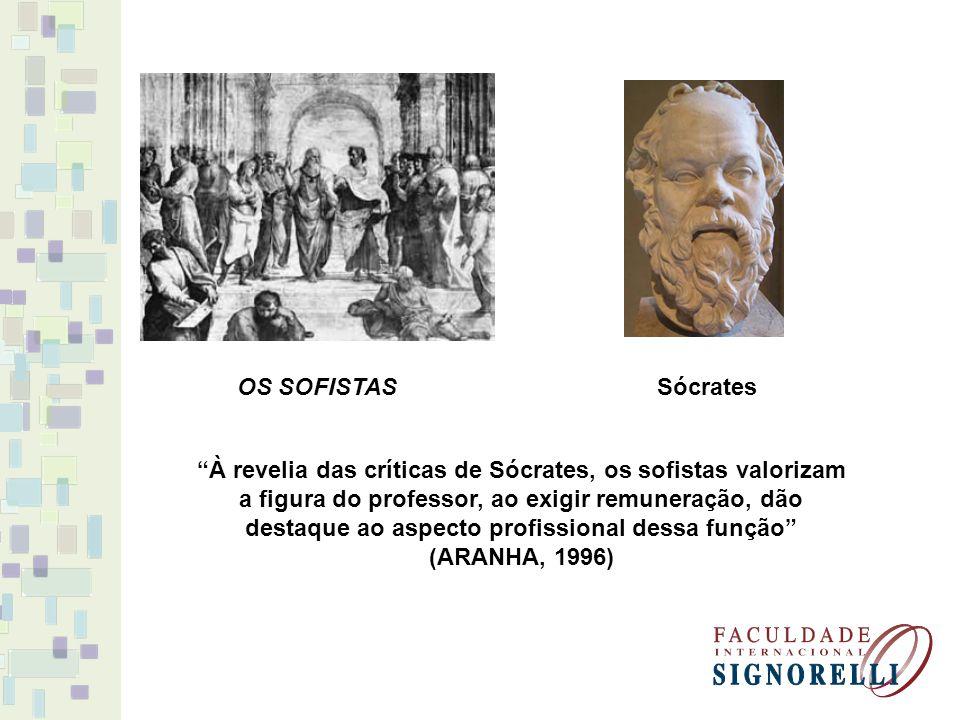 O método empregado por Sócrates não foi o mesmo dos sofistas, seu método foi a A Maiêutica, em que consistia em perguntar, em interrogar, em inquirir: O que é isto.