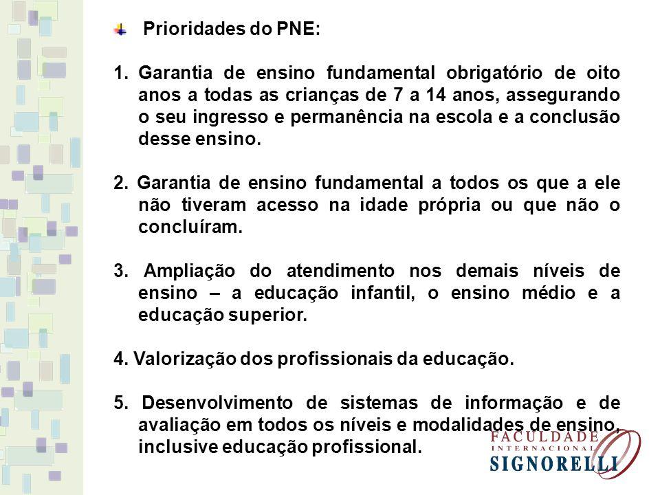 Prioridades do PNE: 1.Garantia de ensino fundamental obrigatório de oito anos a todas as crianças de 7 a 14 anos, assegurando o seu ingresso e permanência na escola e a conclusão desse ensino.