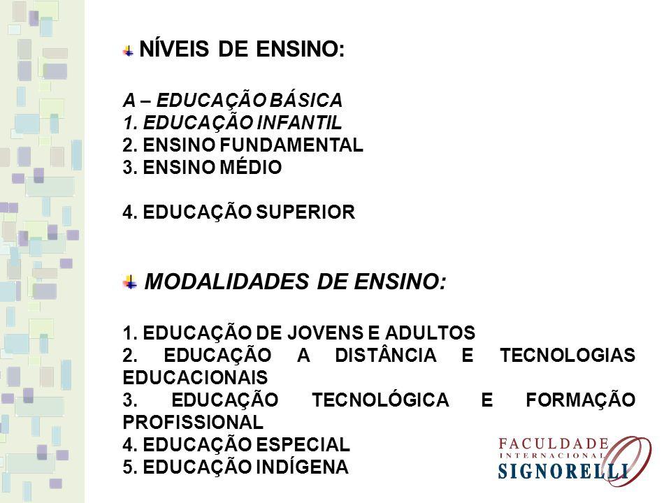 NÍVEIS DE ENSINO: A – EDUCAÇÃO BÁSICA 1.EDUCAÇÃO INFANTIL 2.