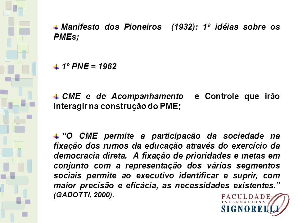 Manifesto dos Pioneiros (1932): 1ª idéias sobre os PMEs; 1º PNE = 1962 CME e de Acompanhamento e Controle que irão interagir na construção do PME; O CME permite a participação da sociedade na fixação dos rumos da educação através do exercício da democracia direta.