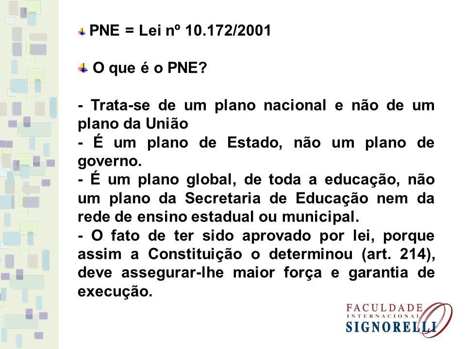 PNE = Lei nº 10.172/2001 O que é o PNE.