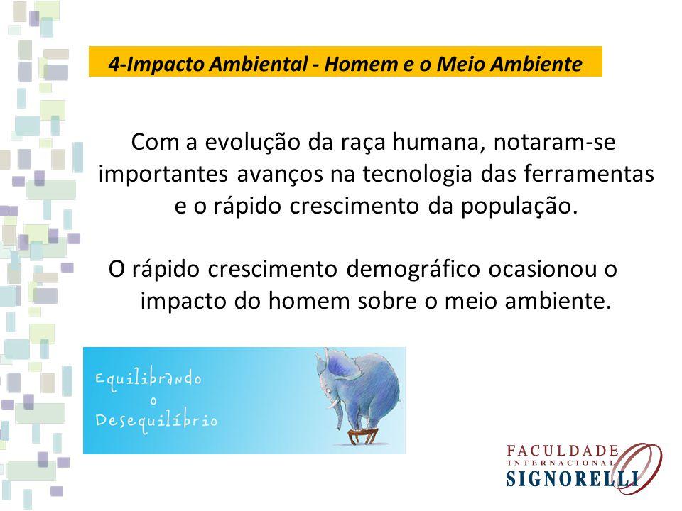 4-Impacto Ambiental - Homem e o Meio Ambiente Com a evolução da raça humana, notaram-se importantes avanços na tecnologia das ferramentas e o rápido crescimento da população.