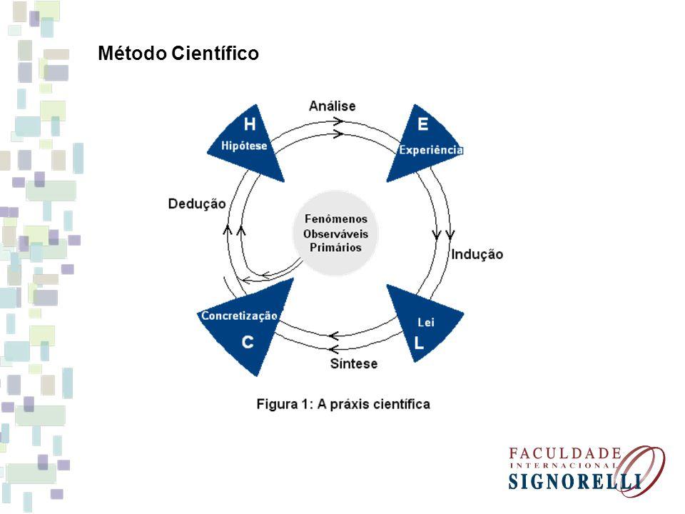 5- Bioética, Ética e Moral Bioética é um conjunto de pesquisas, discursos e práticas, normalmente multidisciplinares, cuja finalidade é esclarecer e resolver questões éticas suscitadas pelos avanços e pela aplicação da medicina e da biologia.