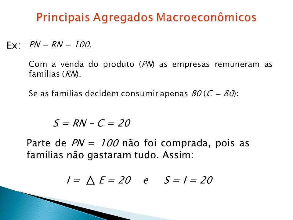 Ex: PN = RN = 100. Com a venda do produto (PN) as empresas remuneram as famílias (RN). Se as famílias decidem consumir apenas 80 (C = 80): S = RN – C