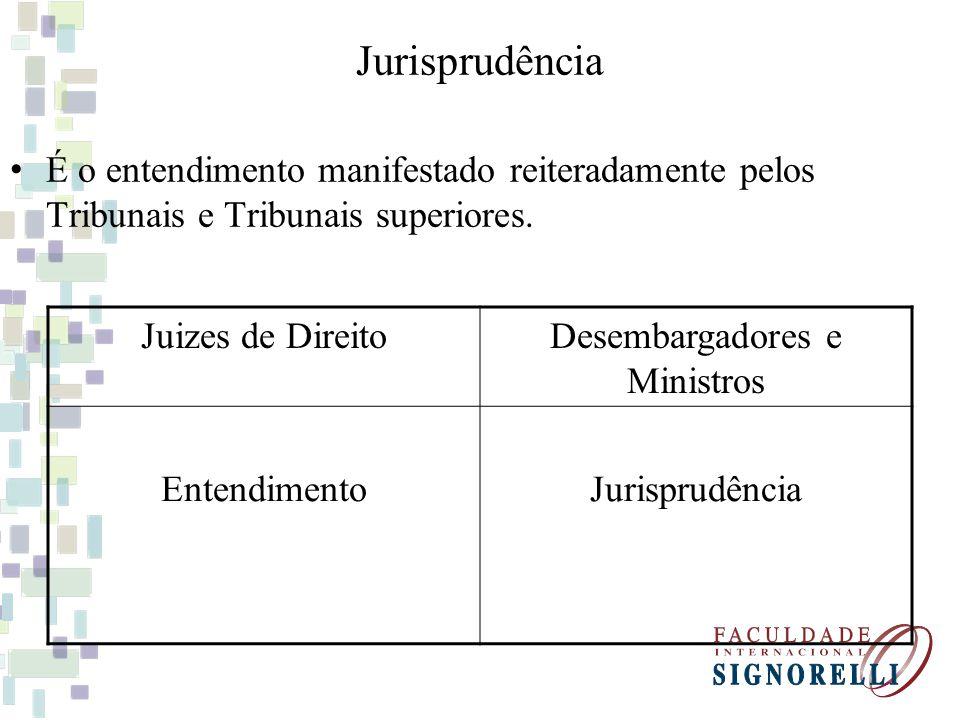 Jurisprudência É o entendimento manifestado reiteradamente pelos Tribunais e Tribunais superiores. Juizes de DireitoDesembargadores e Ministros Entend