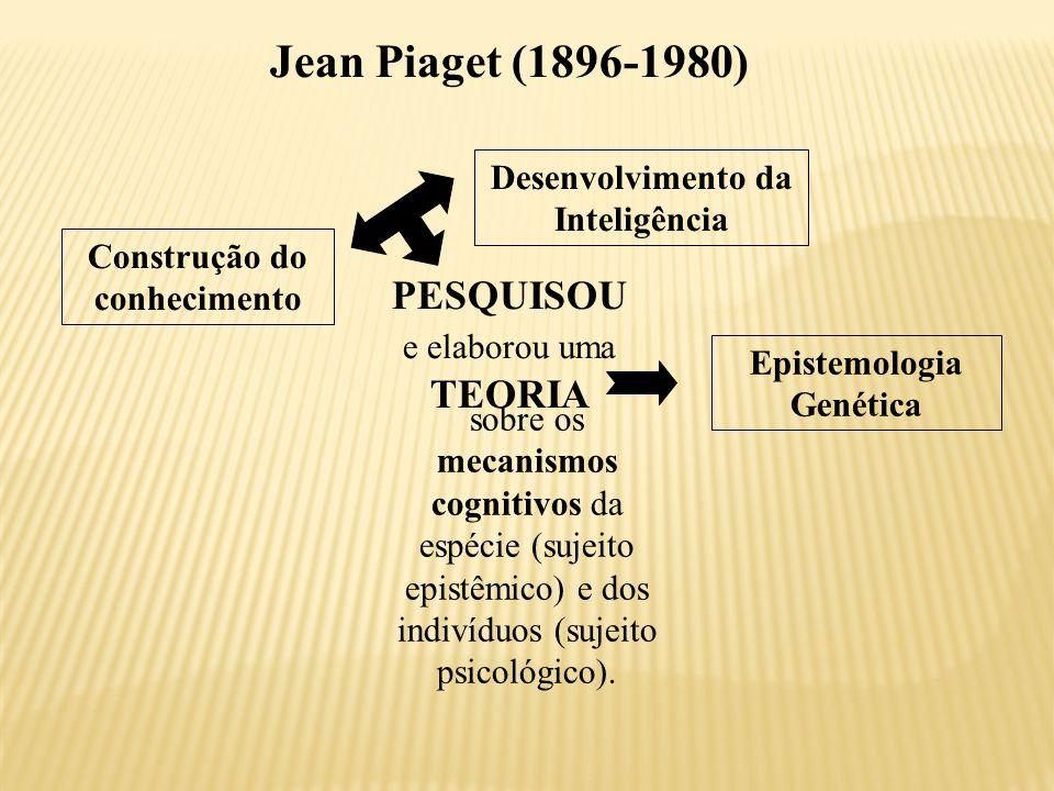 Jean Piaget (1896-1980) PESQUISOU e elaborou uma TEORIA sobre os mecanismos cognitivos da espécie (sujeito epistêmico) e dos indivíduos (sujeito psicológico).