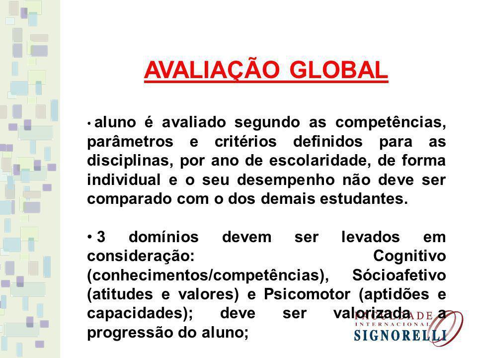 AVALIAÇÃO GLOBAL aluno é avaliado segundo as competências, parâmetros e critérios definidos para as disciplinas, por ano de escolaridade, de forma ind
