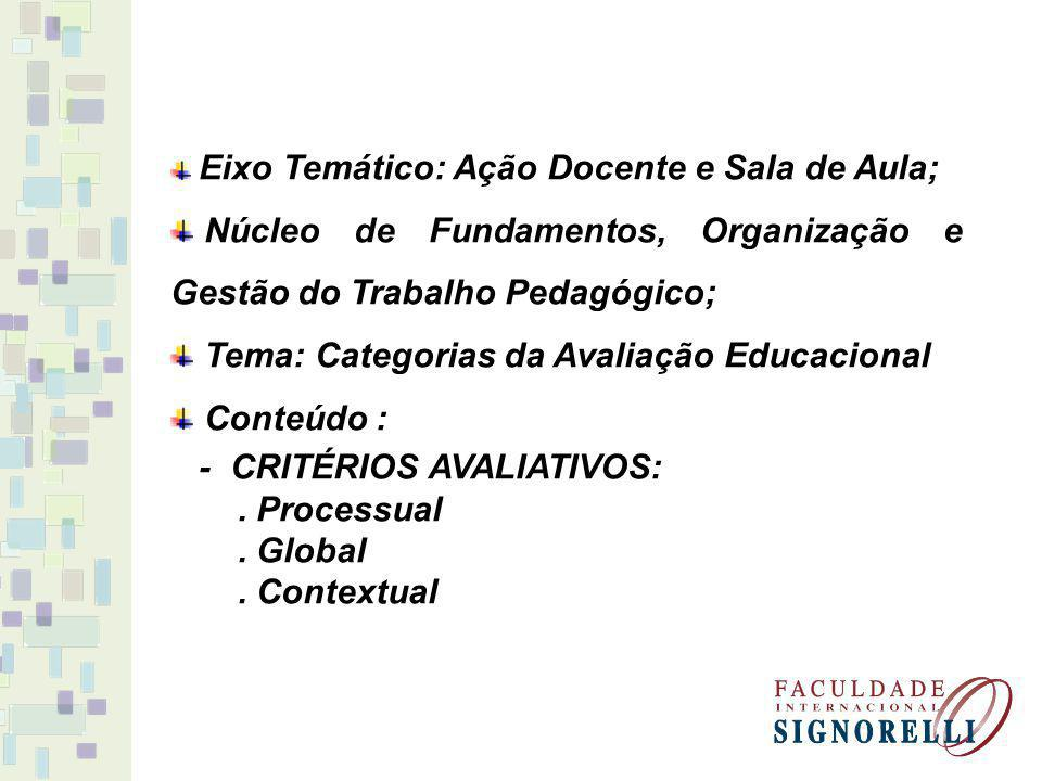 Eixo Temático: Ação Docente e Sala de Aula; Núcleo de Fundamentos, Organização e Gestão do Trabalho Pedagógico; Tema: Categorias da Avaliação Educacio
