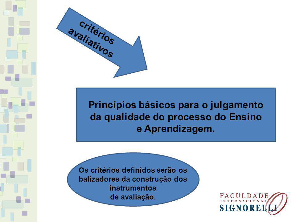 AVALIAÇÃO CONTEXTUAL o avaliador deve conhecer os princípios básicos daquilo que se queira avaliar, colhendo informações para elaborar uma proposta.