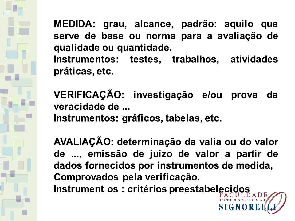 MEDIDA: grau, alcance, padrão: aquilo que serve de base ou norma para a avaliação de qualidade ou quantidade. Instrumentos: testes, trabalhos, ativida