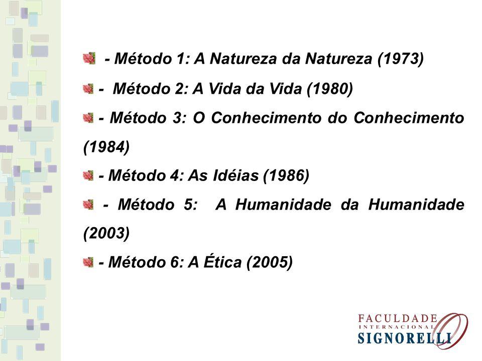 - Método 1: A Natureza da Natureza (1973) - Método 2: A Vida da Vida (1980) - Método 3: O Conhecimento do Conhecimento (1984) - Método 4: As Idéias (1