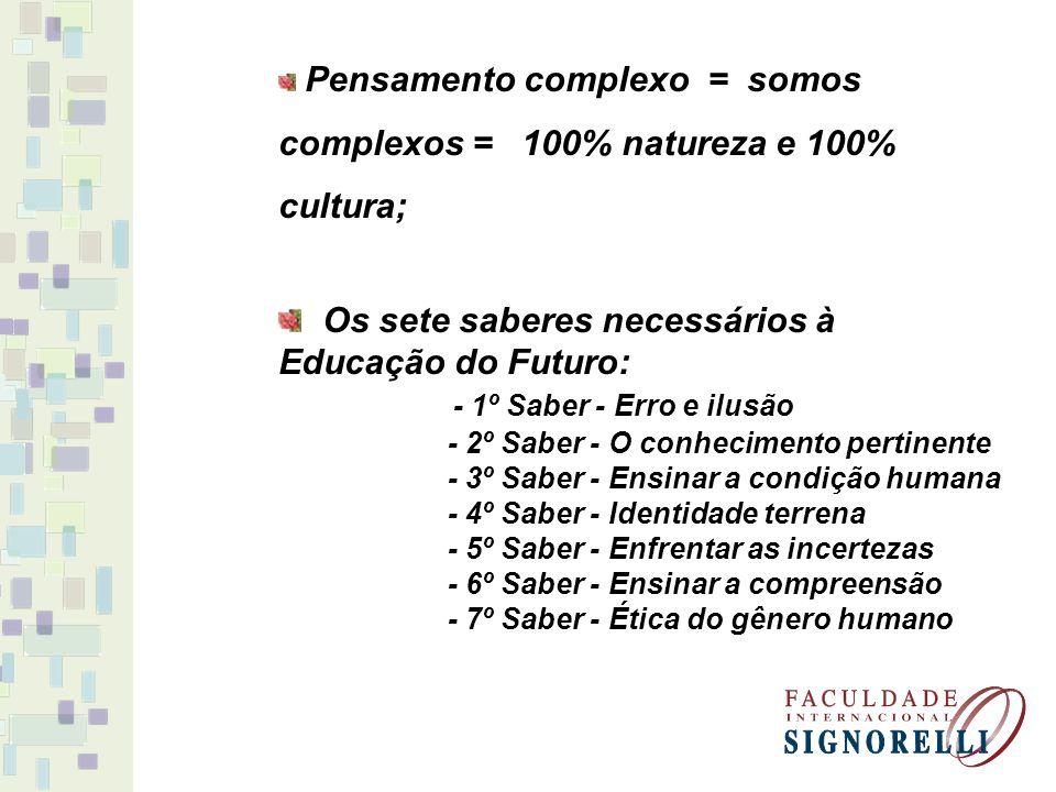 Pensamento complexo = somos complexos = 100% natureza e 100% cultura; Os sete saberes necessários à Educação do Futuro: - 1º Saber - Erro e ilusão - 2